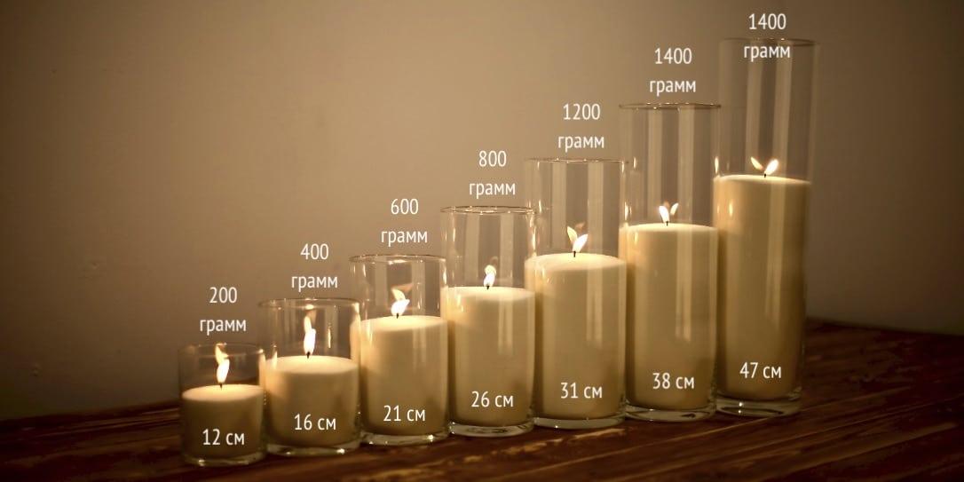 размеры и емкость подсвечников для насыпных свечей
