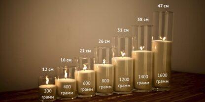 колбы для насыпных свечей